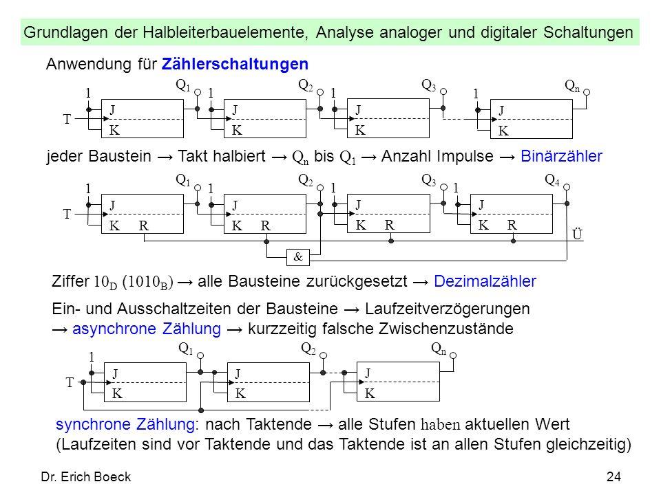 Grundlagen der Halbleiterbauelemente, Analyse analoger und digitaler Schaltungen Dr. Erich Boeck24 Anwendung für Zählerschaltungen 1 J K Q2Q2 1 J K Q3