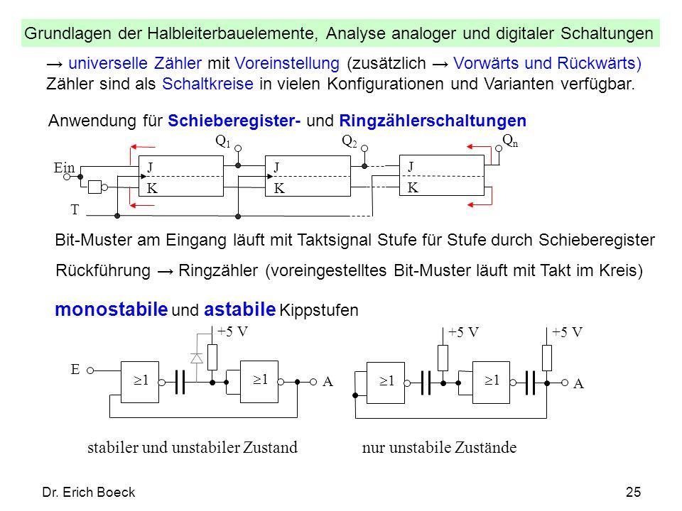Grundlagen der Halbleiterbauelemente, Analyse analoger und digitaler Schaltungen Dr. Erich Boeck25 universelle Zähler mit Voreinstellung (zusätzlich V