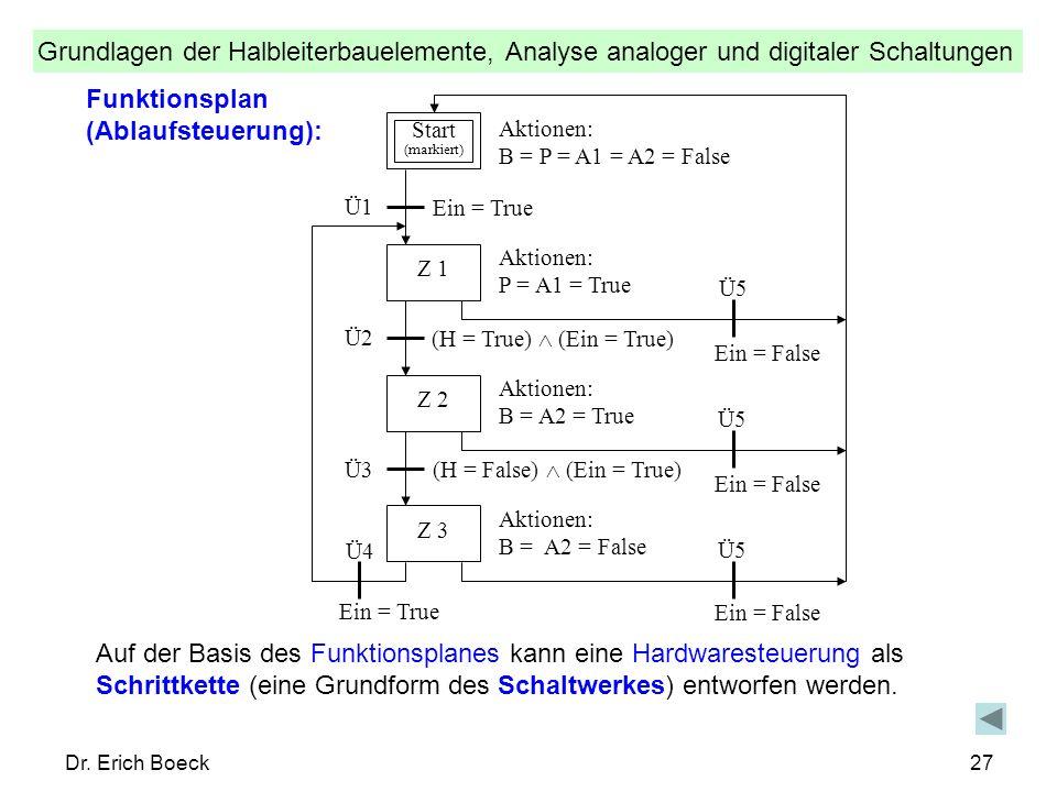Grundlagen der Halbleiterbauelemente, Analyse analoger und digitaler Schaltungen Dr. Erich Boeck27 Ü1 Start (markiert) Z 1 Z 2 Z 3 Aktionen: B = P = A