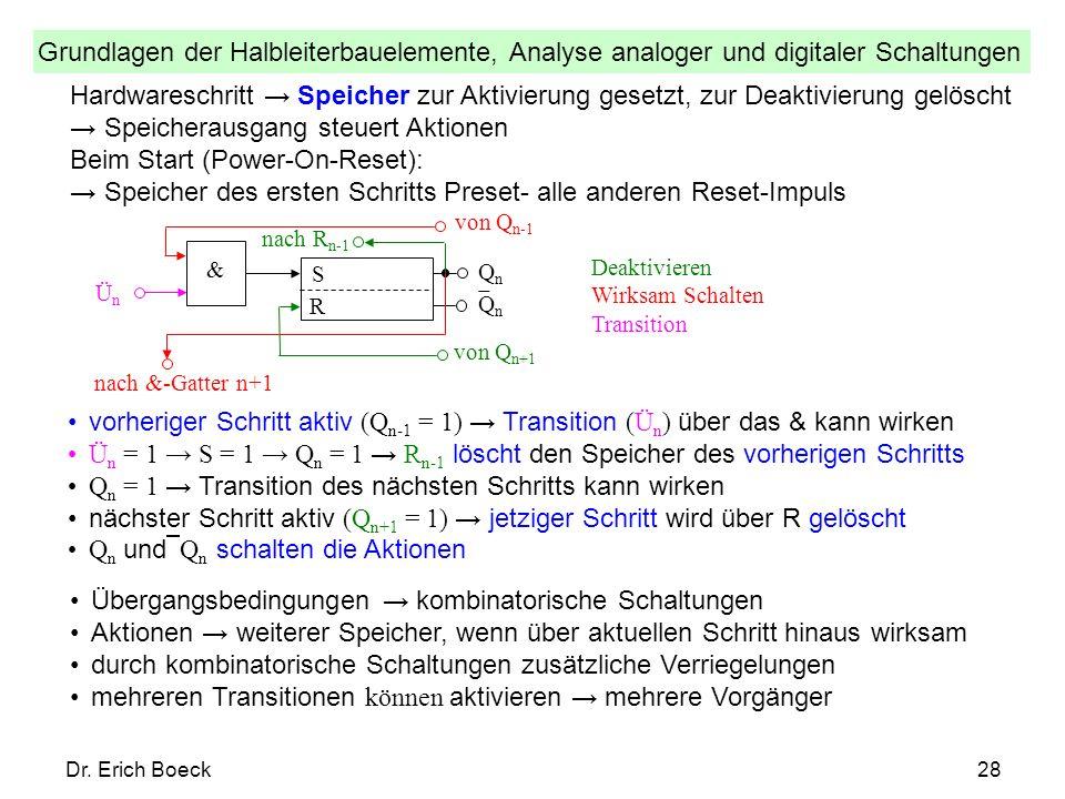Grundlagen der Halbleiterbauelemente, Analyse analoger und digitaler Schaltungen Dr. Erich Boeck28 Hardwareschritt Speicher zur Aktivierung gesetzt, z