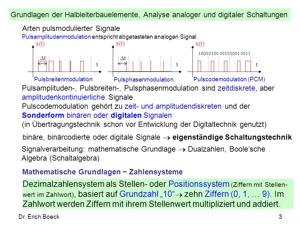 Grundlagen der Halbleiterbauelemente, Analyse analoger und digitaler Schaltungen Dr. Erich Boeck3 Arten pulsmodulierter Signale x(t) t 0001 00100011 0
