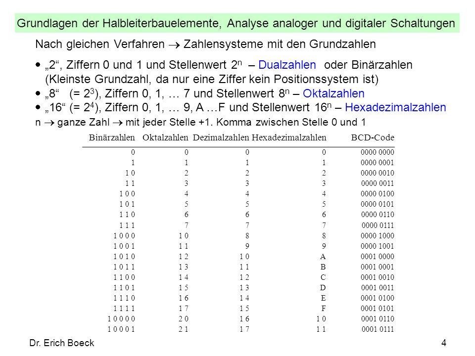 Grundlagen der Halbleiterbauelemente, Analyse analoger und digitaler Schaltungen Dr. Erich Boeck4 Nach gleichen Verfahren Zahlensysteme mit den Grundz