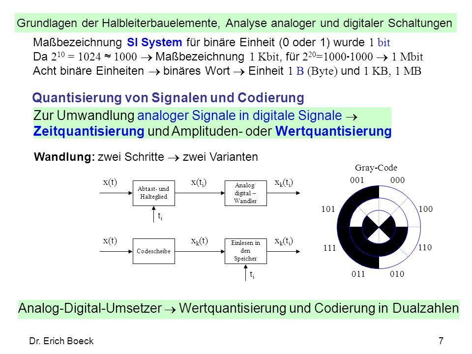 Grundlagen der Halbleiterbauelemente, Analyse analoger und digitaler Schaltungen Dr. Erich Boeck7 Maßbezeichnung SI System für binäre Einheit (0 oder