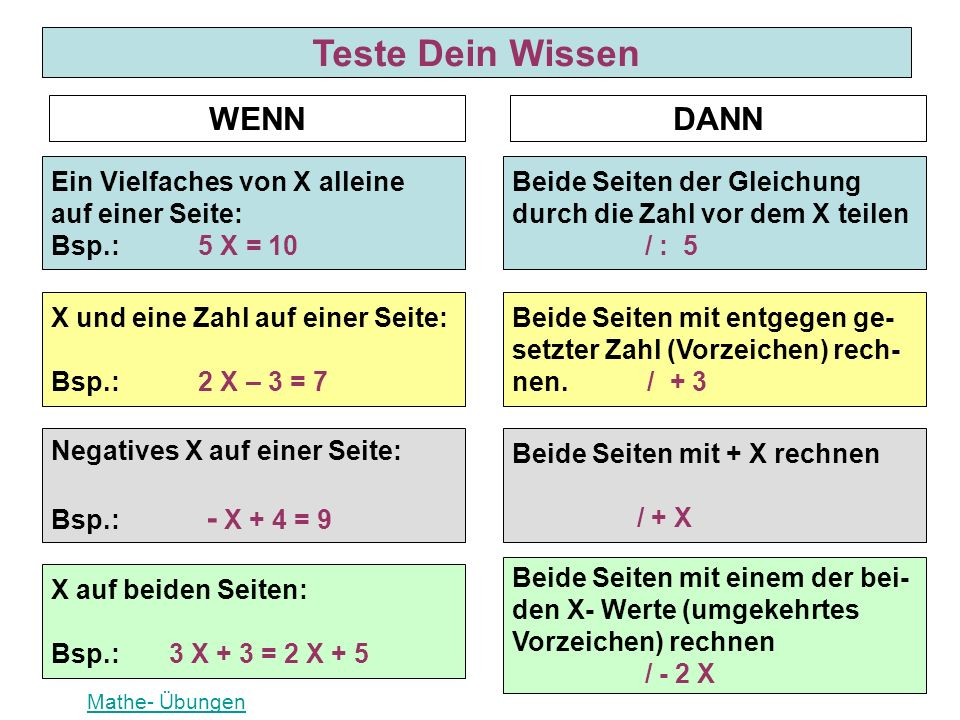 Ein Vielfaches von X alleine auf einer Seite: Bsp.: 5 X = 10 Beide Seiten der Gleichung durch die Zahl vor dem X teilen / : 5 Beide Seiten mit entgegen ge- setzter Zahl (Vorzeichen) rech- nen.