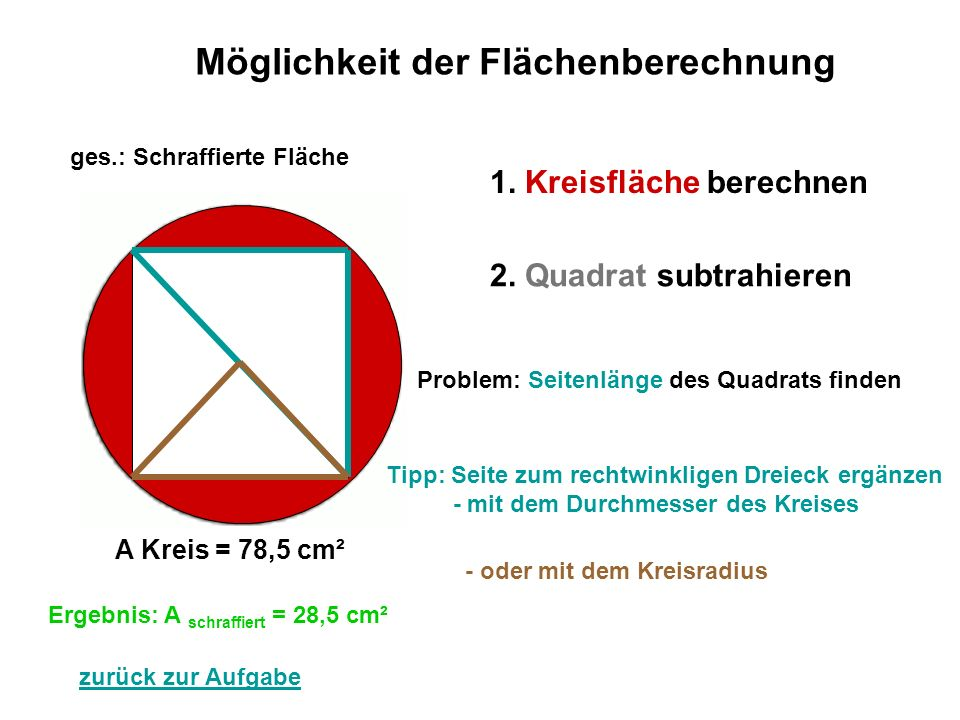 Möglichkeit der Flächenberechnung 1. Kreisfläche berechnen 2. Quadrat subtrahieren A Kreis = 78,5 cm² ges.: Schraffierte Fläche Problem: Seitenlänge d