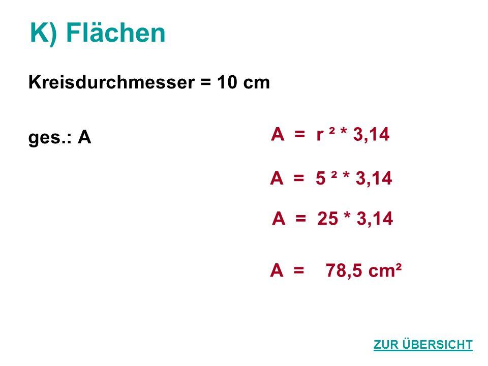 K) Flächen Kreisdurchmesser = 10 cm ges.: A ZUR ÜBERSICHT A = 78,5 cm² A = r ² * 3,14 A = 5 ² * 3,14 A = 25 * 3,14