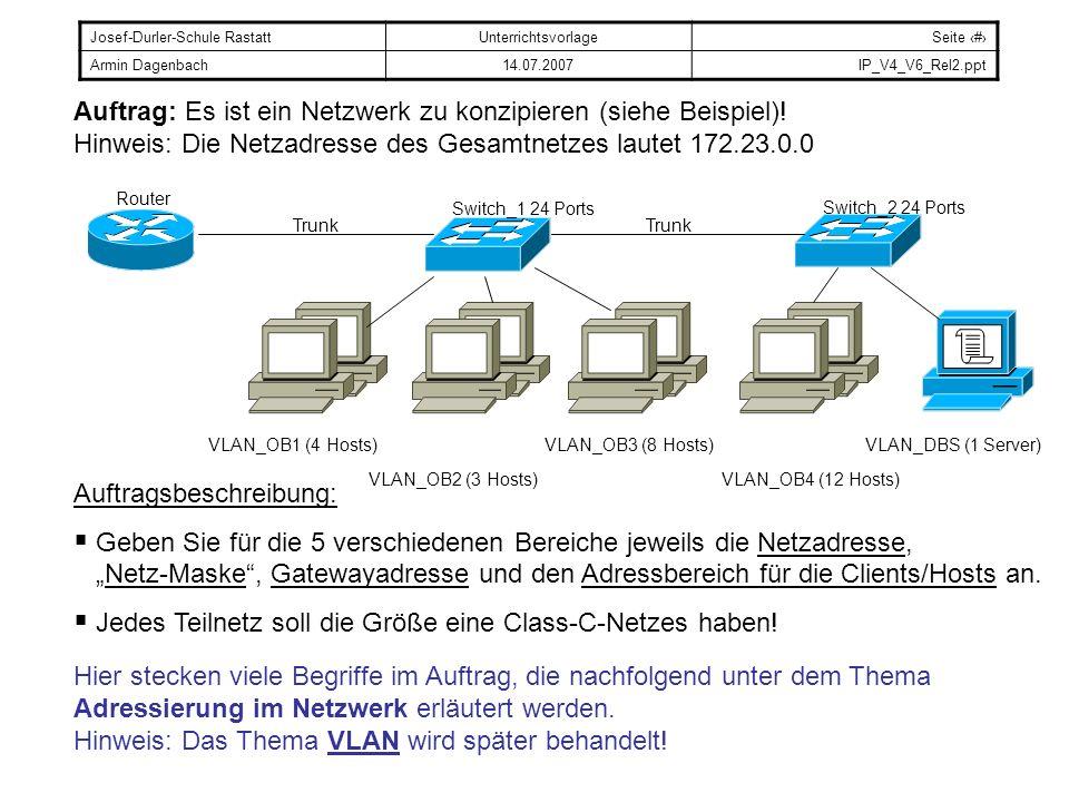 Josef-Durler-Schule RastattUnterrichtsvorlageSeite # Armin Dagenbach14.07.2007IP_V4_V6_Rel2.ppt Adressierung im Netzwerk am Beispiel der IP-Adresse Netzklassen und Netzmaske: Die Netzmaske bestimmte sich früher aus den Netzklassen: A, B und C.