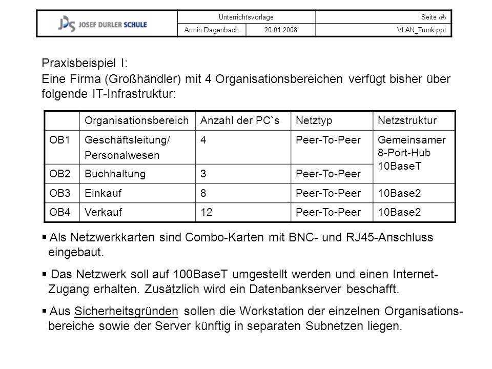 UnterrichtsvorlageSeite # Armin Dagenbach20.01.2008VLAN_Trunk.ppt Praxisbeispiel I: Eine Firma (Großhändler) mit 4 Organisationsbereichen verfügt bish