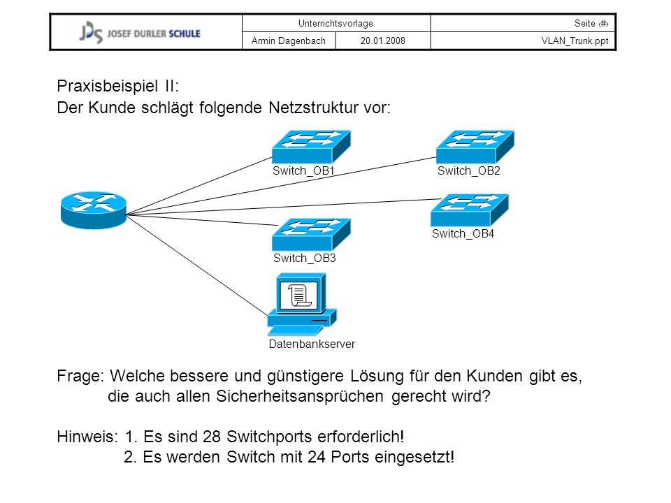 UnterrichtsvorlageSeite # Armin Dagenbach20.01.2008VLAN_Trunk.ppt Eine Lösung: Einsatz von: Virtual Local Area Network = VLAN Switch_1 24 Ports Switch_2 24 Ports Router VLAN_OB1 (4 Hosts) VLAN_OB2 (3 Hosts) VLAN_OB3 (8 Hosts) VLAN_OB4 (12 Hosts) VLAN_DBS (1 Server) Vorteile: Geringerer Geräteaufwand, d.h.