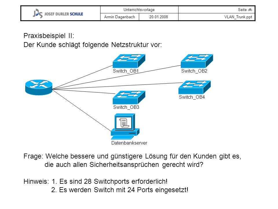 UnterrichtsvorlageSeite # Armin Dagenbach20.01.2008VLAN_Trunk.ppt Praxisbeispiel II: Der Kunde schlägt folgende Netzstruktur vor: Frage: Welche besser