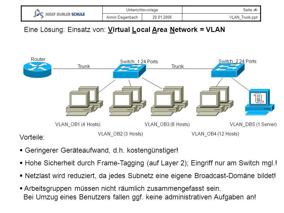 UnterrichtsvorlageSeite # Armin Dagenbach20.01.2008VLAN_Trunk.ppt Eine Lösung: Einsatz von: Virtual Local Area Network = VLAN Switch_1 24 Ports Switch