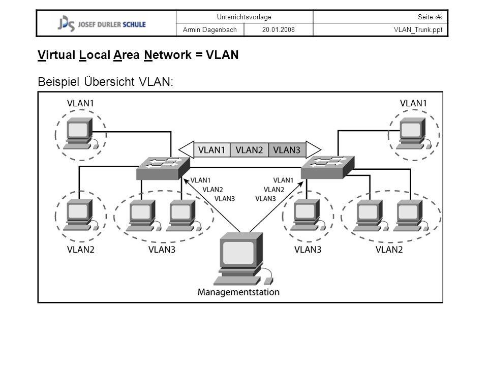 UnterrichtsvorlageSeite # Armin Dagenbach20.01.2008VLAN_Trunk.ppt Virtual Local Area Network = VLAN Beispiel Übersicht VLAN: