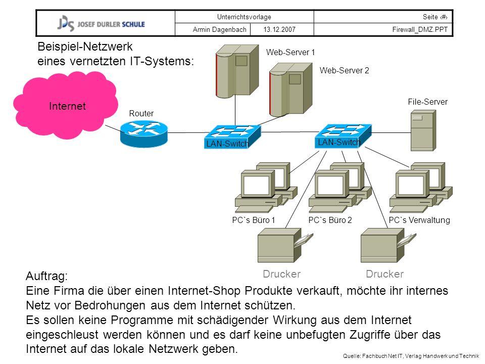 UnterrichtsvorlageSeite # Armin Dagenbach 13.12.2007Firewall_DMZ.PPT Quelle: Fachbuch Net IT, Verlag Handwerk und Technik LAN-Switch NAT/PAT- Router PC`s Büro 1PC`s Büro 2PC`s Verwaltung File-Server Drucker Beispiel-Netzwerk eines vernetzten IT-Systems mit DMZ: Drucker Internet Web-Server 1Web-Server 2 Unterschiedliche Firewalls (Paketfilter) erhöhen die Sicherheit.
