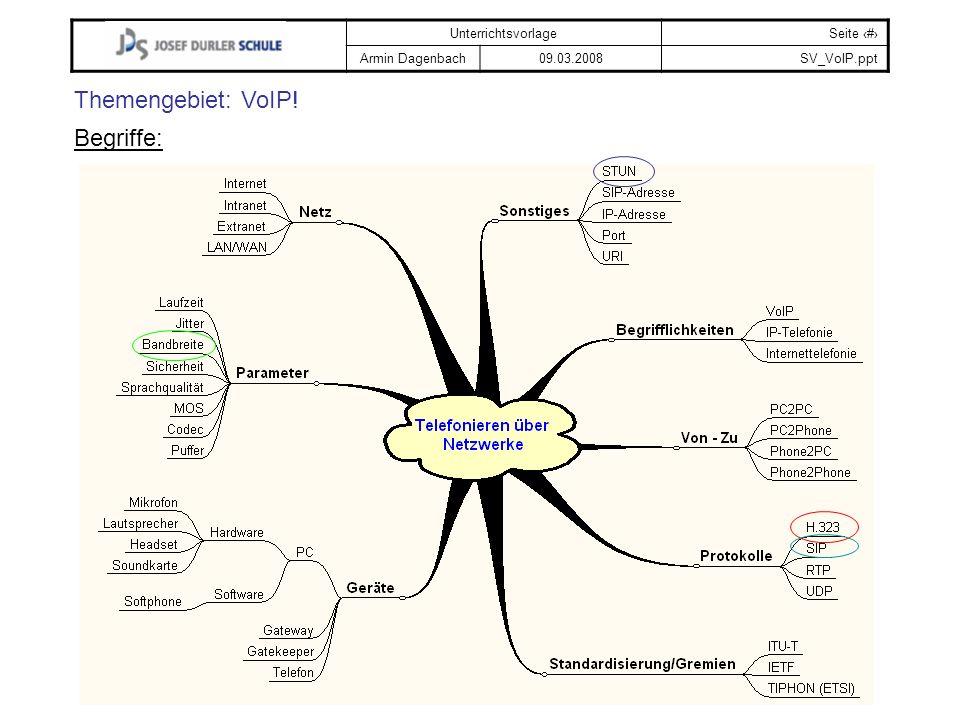 UnterrichtsvorlageSeite # Armin Dagenbach09.03.2008SV_VoIP.ppt Themengebiet: VoIP! Begriffe: