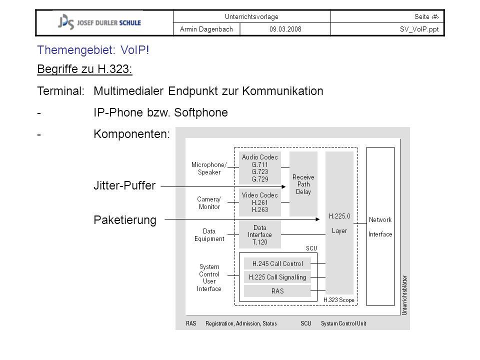 UnterrichtsvorlageSeite # Armin Dagenbach09.03.2008SV_VoIP.ppt Themengebiet: VoIP! Begriffe zu H.323: Terminal:Multimedialer Endpunkt zur Kommunikatio