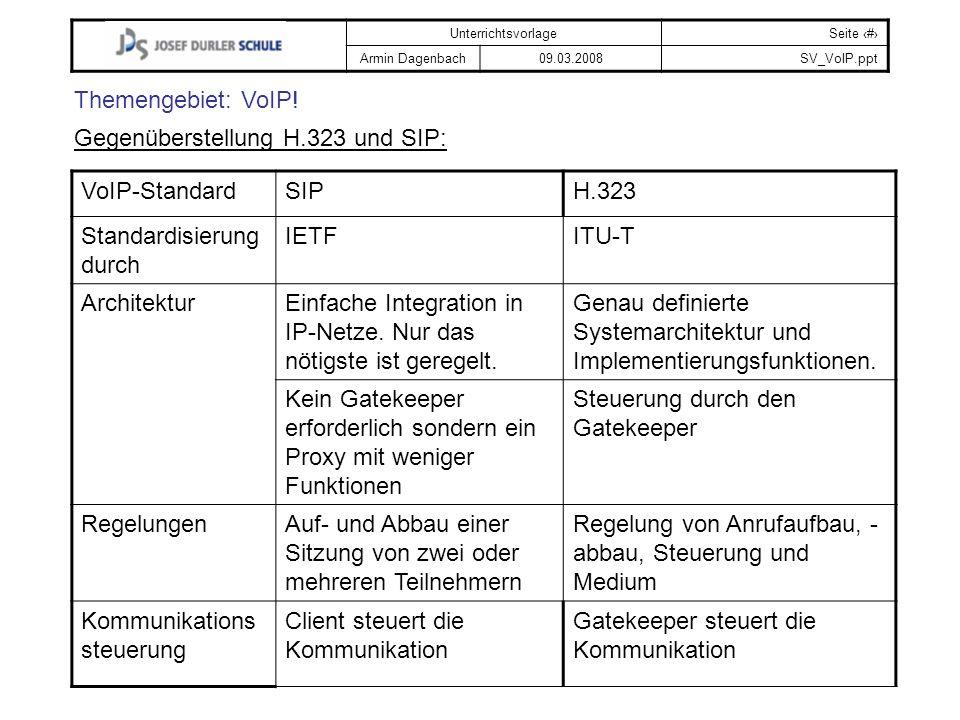 UnterrichtsvorlageSeite # Armin Dagenbach09.03.2008SV_VoIP.ppt Themengebiet: VoIP! Gegenüberstellung H.323 und SIP: VoIP-StandardSIPH.323 Standardisie