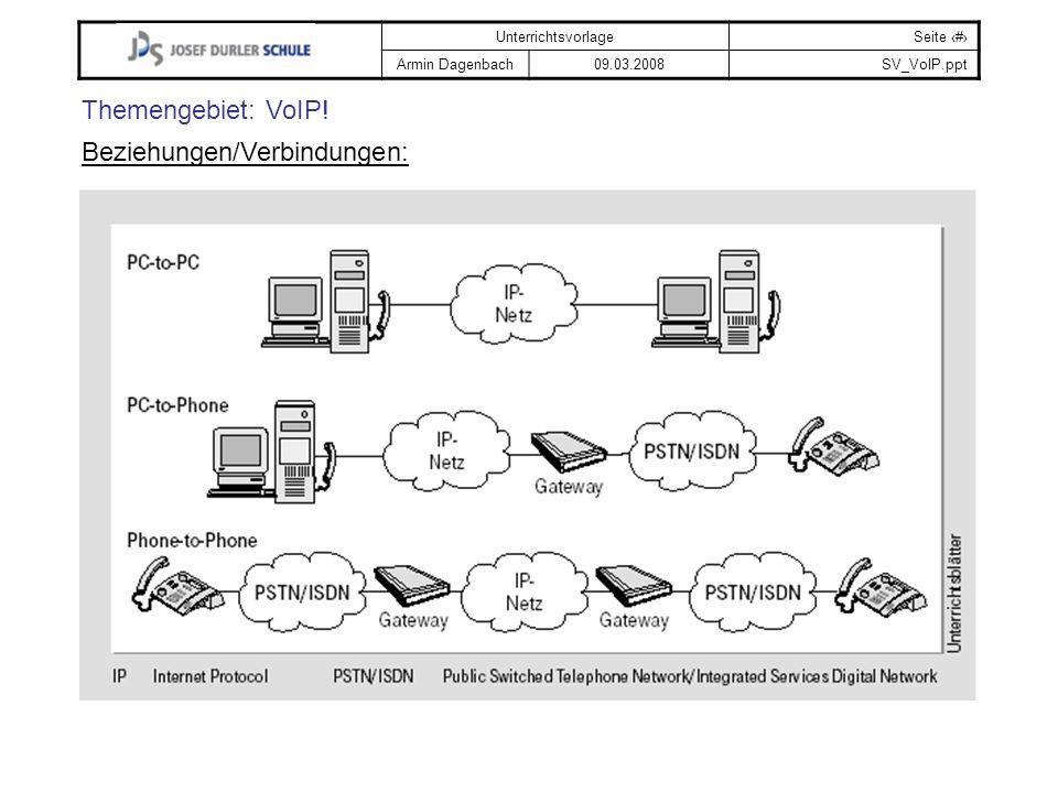 UnterrichtsvorlageSeite # Armin Dagenbach09.03.2008SV_VoIP.ppt Themengebiet: VoIP! Beziehungen/Verbindungen: