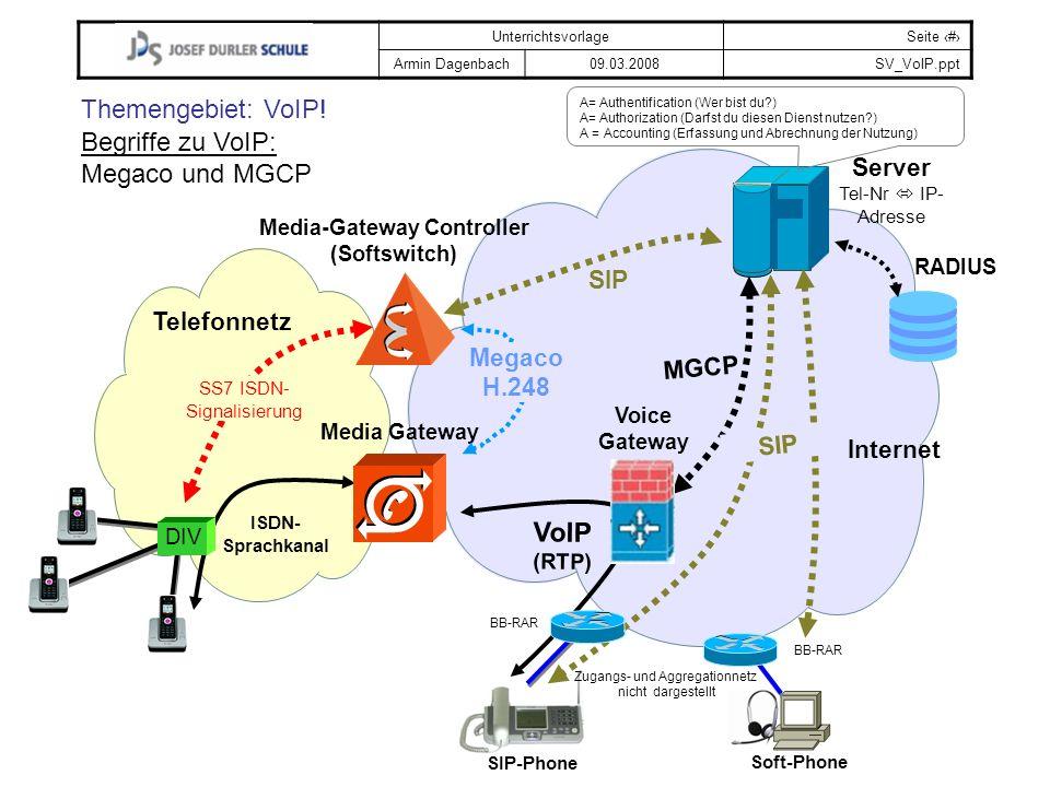 UnterrichtsvorlageSeite # Armin Dagenbach09.03.2008SV_VoIP.ppt Themengebiet: VoIP! Begriffe zu VoIP: Megaco und MGCP Internet Telefonnetz SS7 ISDN- Si