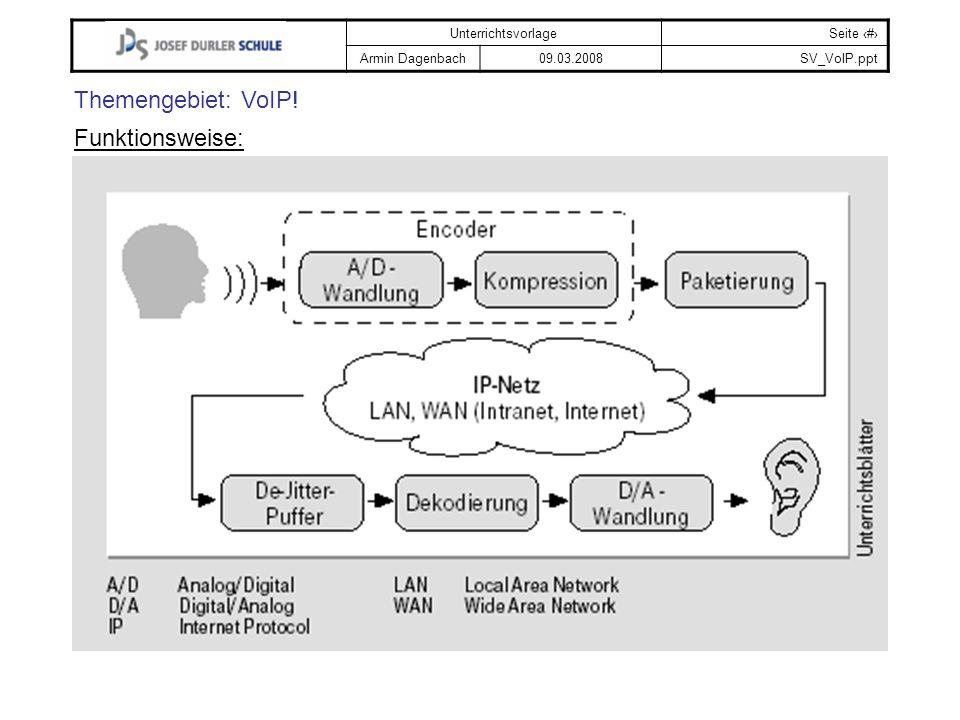UnterrichtsvorlageSeite # Armin Dagenbach09.03.2008SV_VoIP.ppt Themengebiet: VoIP! Funktionsweise: