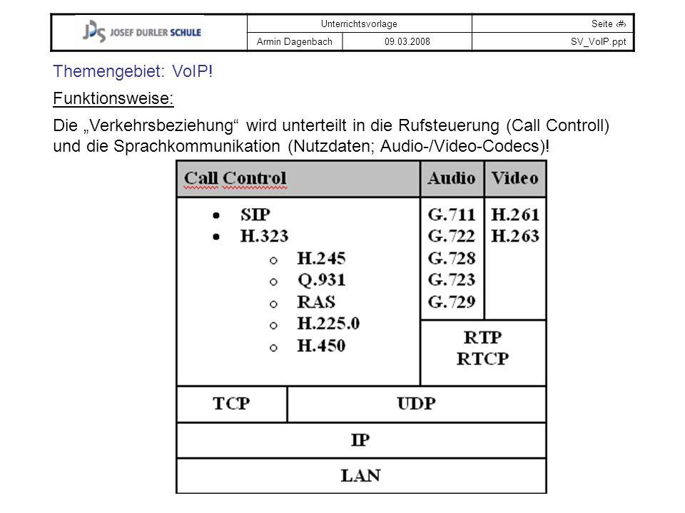 UnterrichtsvorlageSeite # Armin Dagenbach09.03.2008SV_VoIP.ppt Themengebiet: VoIP! Funktionsweise: Die Verkehrsbeziehung wird unterteilt in die Rufste