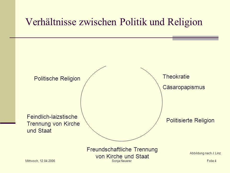 Mittwoch, 12.04.2006 Sonja NeuererFolie 4 Verhältnisse zwischen Politik und Religion Freundschaftliche Trennung von Kirche und Staat Politisierte Reli
