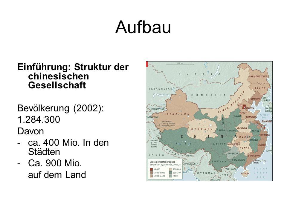 Aufbau Einführung: Struktur der chinesischen Gesellschaft Bevölkerung (2002): 1.284.300 Davon -ca. 400 Mio. In den Städten -Ca. 900 Mio. auf dem Land