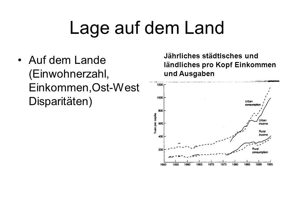 Lage auf dem Land Auf dem Lande (Einwohnerzahl, Einkommen,Ost-West Disparitäten) Jährliches städtisches und ländliches pro Kopf Einkommen und Ausgaben