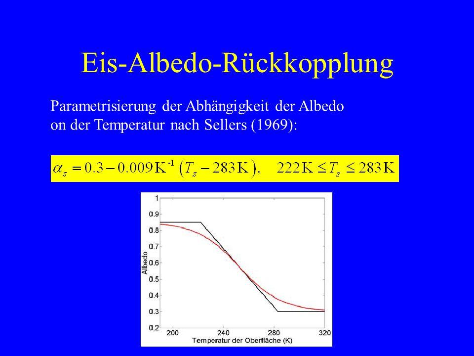 Eis-Albedo-Rückkopplung Parametrisierung der Abhängigkeit der Albedo on der Temperatur nach Sellers (1969):