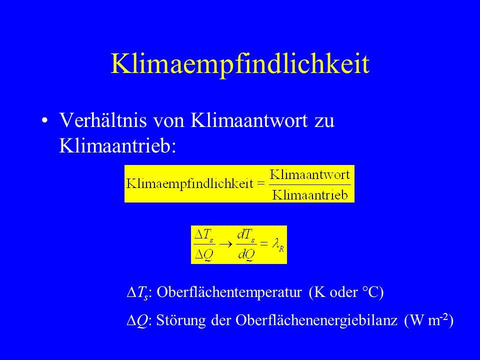 Klimaempfindlichkeit Verhältnis von Klimaantwort zu Klimaantrieb: T s : Oberflächentemperatur (K oder °C) Q: Störung der Oberflächenenergiebilanz (W m -2 )