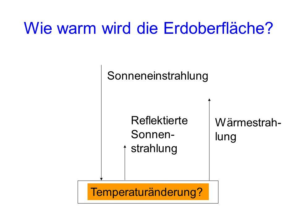 Wärmestrah- lung Sonneneinstrahlung Reflektierte Sonnen- strahlung Wie warm wird die Erdoberfläche? Temperaturänderung?