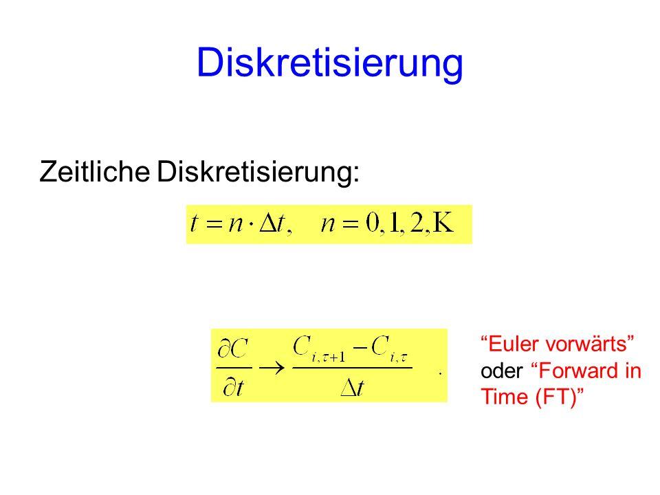 Zeitliche Diskretisierung: Diskretisierung Euler vorwärts oder Forward in Time (FT)