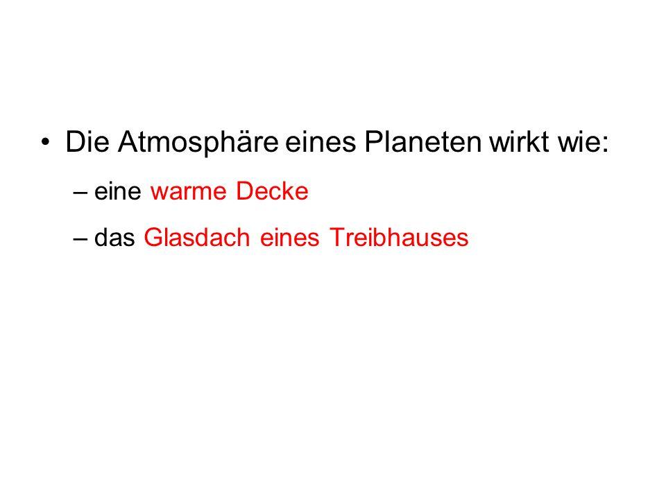 Die Atmosphäre eines Planeten wirkt wie: –eine warme Decke –das Glasdach eines Treibhauses
