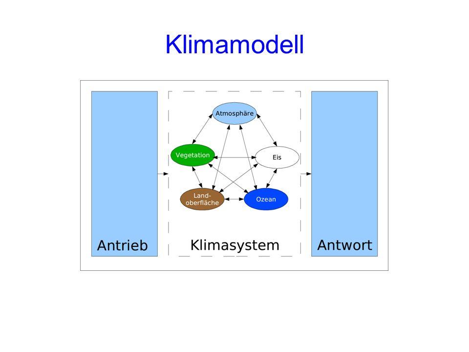 Modellkomponenten atmospärische Komponente ECHAM5 –horizontale Auflösung ~200 km (T63), 31 Modellschichten ozeanische Komponente MPI-OM –regional unterschiedliche Auflösung zwischen ~10 km und ~150 km