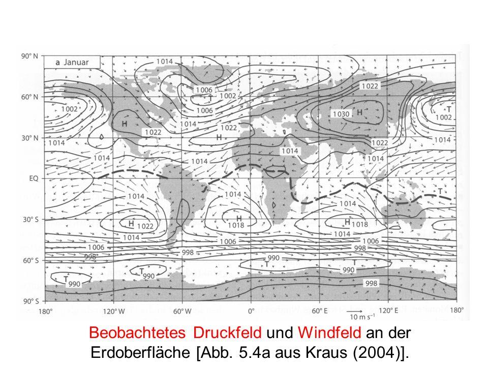Beobachtetes Druckfeld und Windfeld an der Erdoberfläche [Abb. 5.4a aus Kraus (2004)].