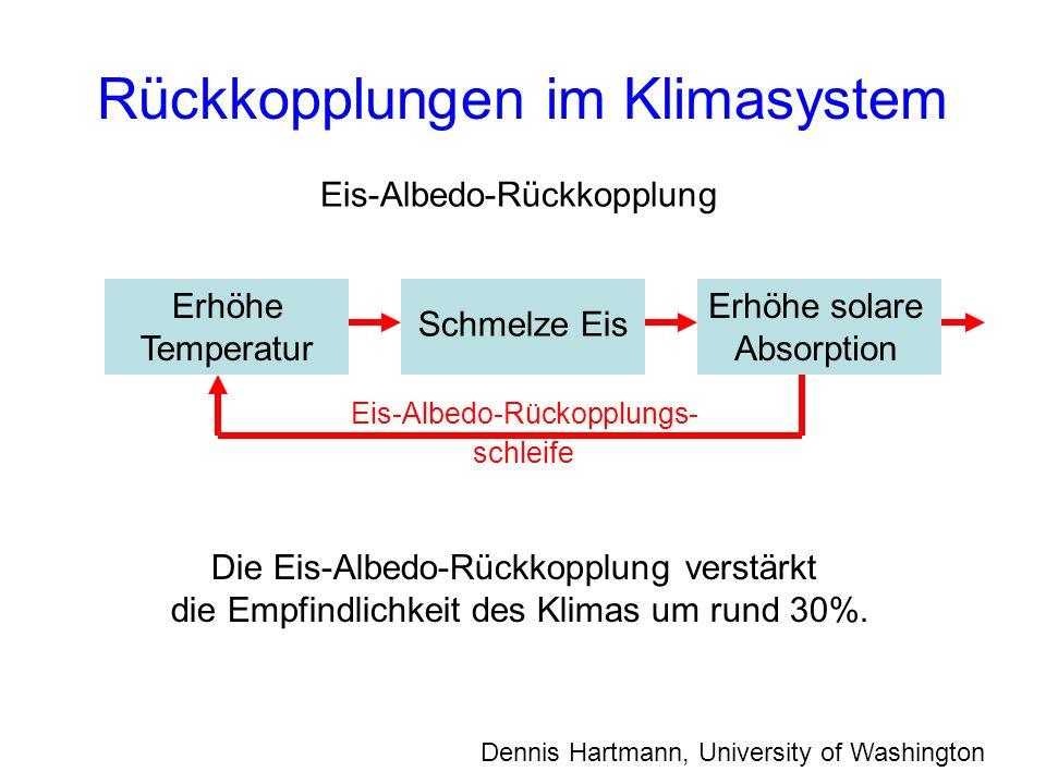 Eis-Albedo-Rückopplungs- schleife Erhöhe Temperatur Schmelze Eis Erhöhe solare Absorption Eis-Albedo-Rückkopplung Die Eis-Albedo-Rückkopplung verstärk