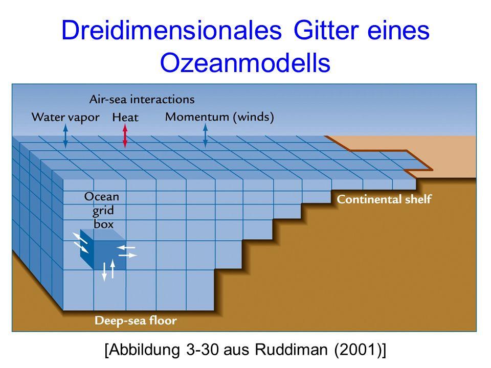 [Abbildung 3-30 aus Ruddiman (2001)] Dreidimensionales Gitter eines Ozeanmodells