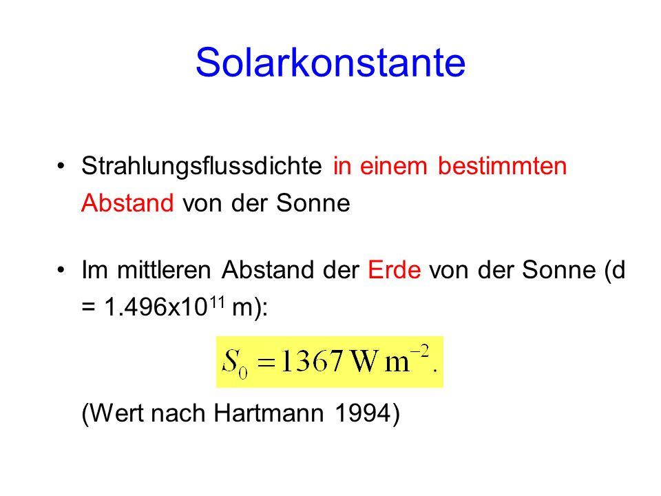 Wärmestrah- lung Sonneneinstrahlung Reflektierte Sonnen- strahlung Erde