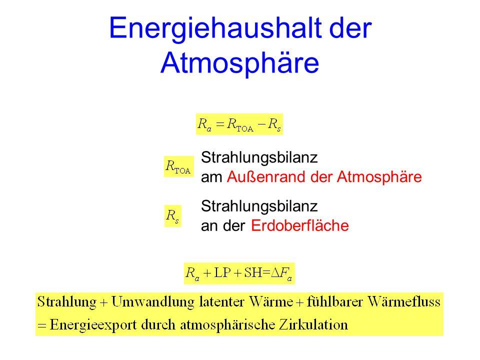 Energiehaushalt der Atmosphäre Strahlungsbilanz am Außenrand der Atmosphäre Strahlungsbilanz an der Erdoberfläche
