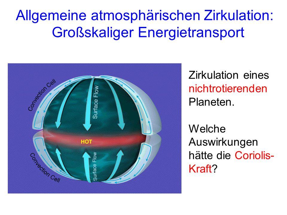 Allgemeine atmosphärischen Zirkulation: Großskaliger Energietransport Zirkulation eines nichtrotierenden Planeten.