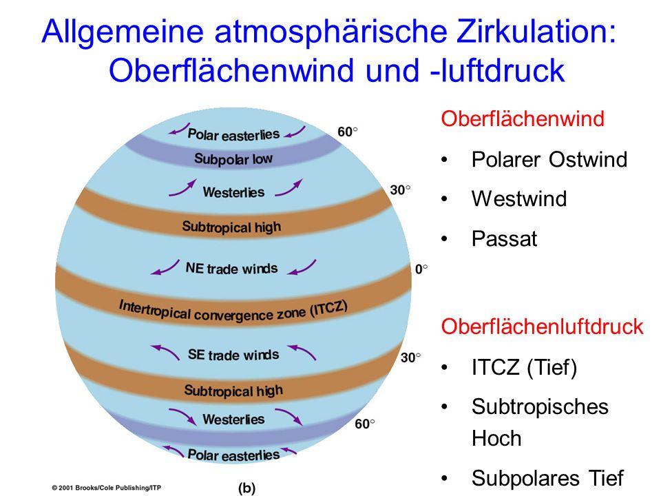 Allgemeine atmosphärische Zirkulation: Oberflächenwind und -luftdruck Oberflächenwind Oberflächenluftdruck Polarer Ostwind Westwind Passat ITCZ (Tief) Subtropisches Hoch Subpolares Tief