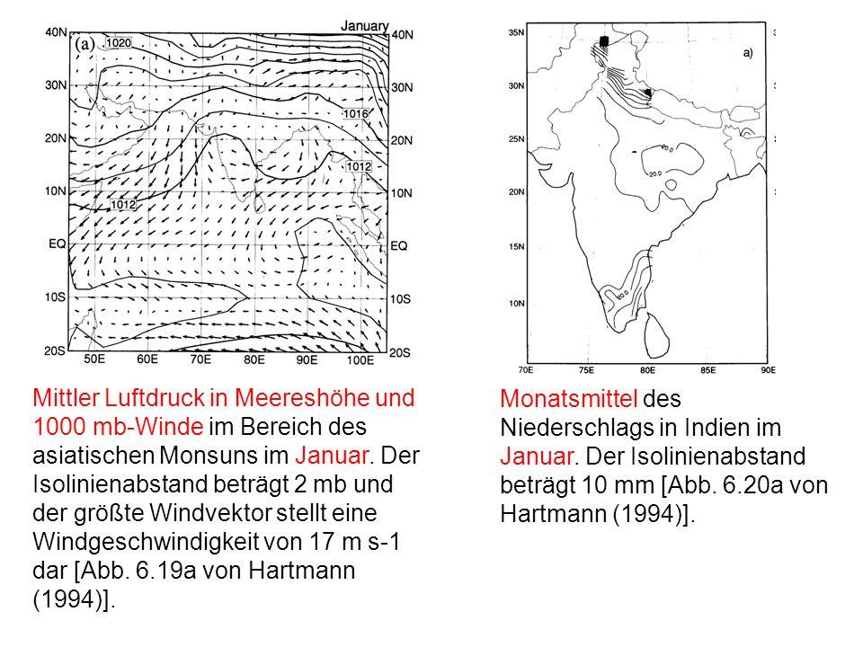 Mittler Luftdruck in Meereshöhe und 1000 mb-Winde im Bereich des asiatischen Monsuns im Januar.