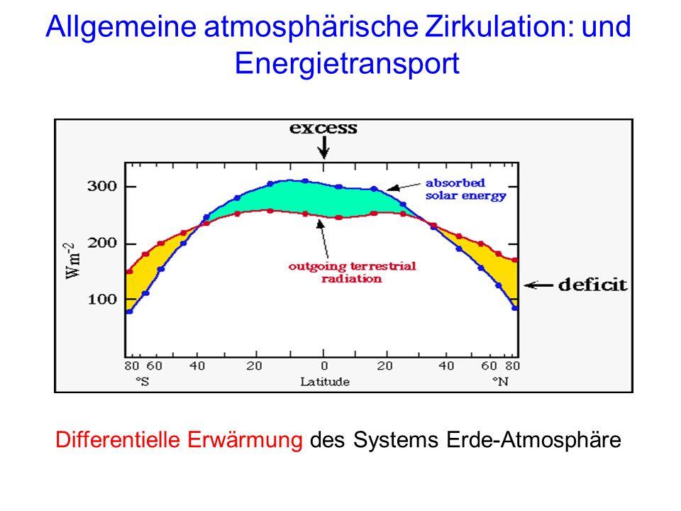 Allgemeine atmosphärische Zirkulation: und Energietransport Differentielle Erwärmung des Systems Erde-Atmosphäre