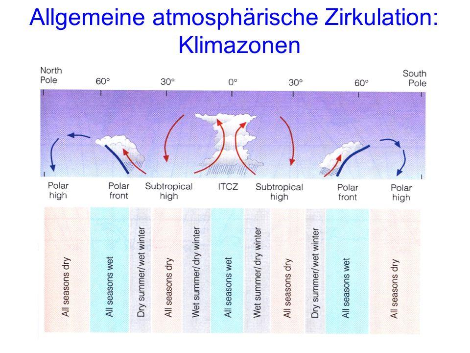 Allgemeine atmosphärische Zirkulation: Klimazonen