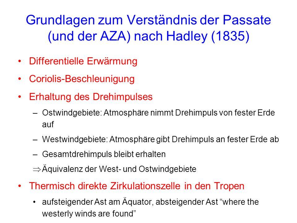 Grundlagen zum Verständnis der Passate (und der AZA) nach Hadley (1835) Differentielle Erwärmung Coriolis-Beschleunigung Erhaltung des Drehimpulses –Ostwindgebiete: Atmosphäre nimmt Drehimpuls von fester Erde auf –Westwindgebiete: Atmosphäre gibt Drehimpuls an fester Erde ab –Gesamtdrehimpuls bleibt erhalten Äquivalenz der West- und Ostwindgebiete Thermisch direkte Zirkulationszelle in den Tropen aufsteigender Ast am Äquator, absteigender Ast where the westerly winds are found