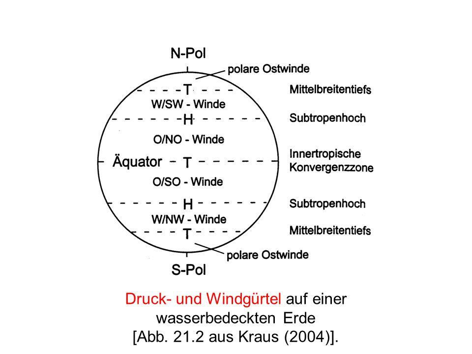Druck- und Windgürtel auf einer wasserbedeckten Erde [Abb. 21.2 aus Kraus (2004)].
