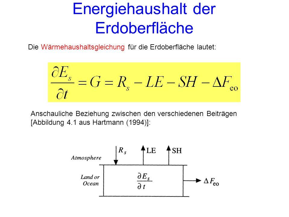 Energiehaushalt der Erdoberfläche Die Wärmehaushaltsgleichung für die Erdoberfläche lautet: Anschauliche Beziehung zwischen den verschiedenen Beiträge