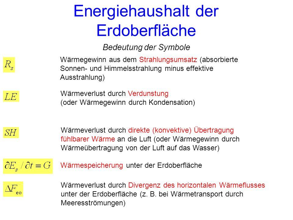 Wärmegewinn aus dem Strahlungsumsatz (absorbierte Sonnen- und Himmelsstrahlung minus effektive Ausstrahlung) Wärmeverlust durch Verdunstung (oder Wärm