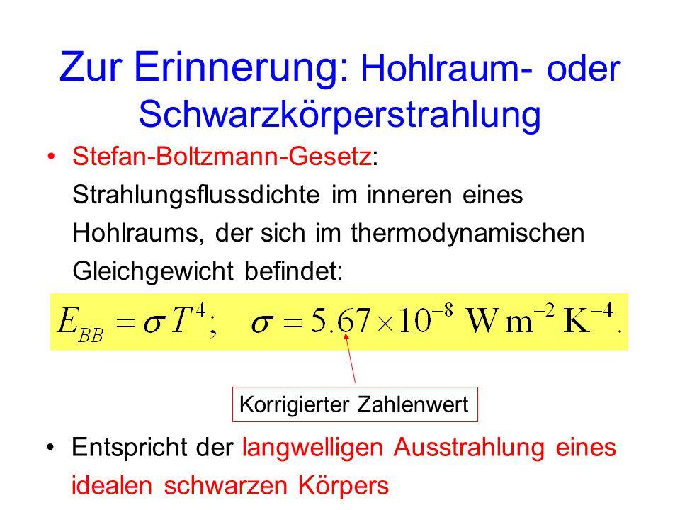 Zur Erinnerung: Hohlraum- oder Schwarzkörperstrahlung Stefan-Boltzmann-Gesetz: Strahlungsflussdichte im inneren eines Hohlraums, der sich im thermodyn