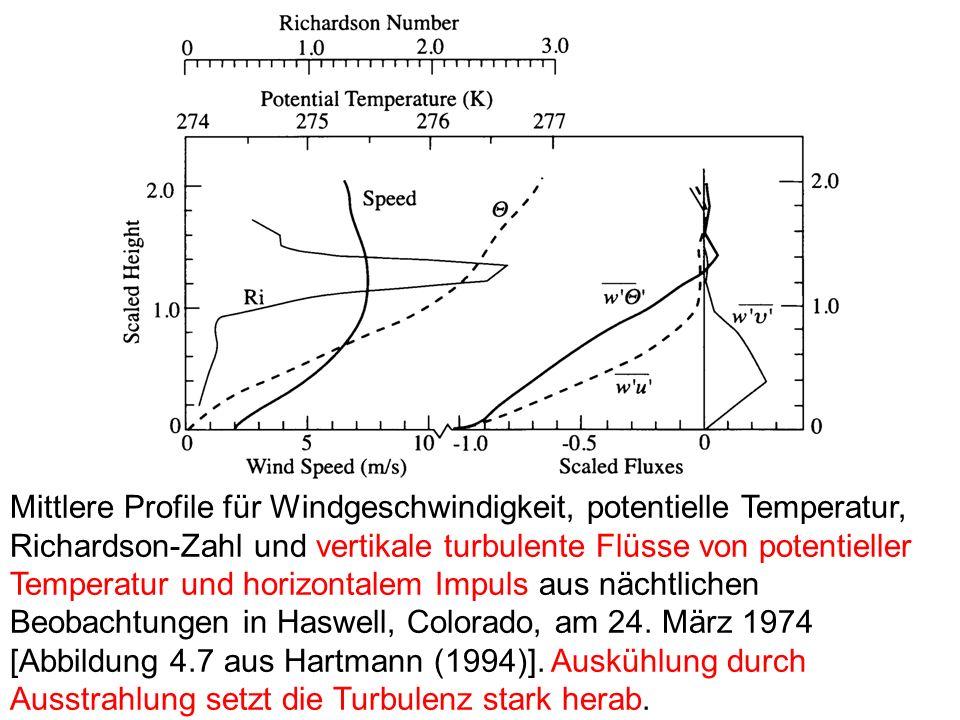 Mittlere Profile für Windgeschwindigkeit, potentielle Temperatur, Richardson-Zahl und vertikale turbulente Flüsse von potentieller Temperatur und hori