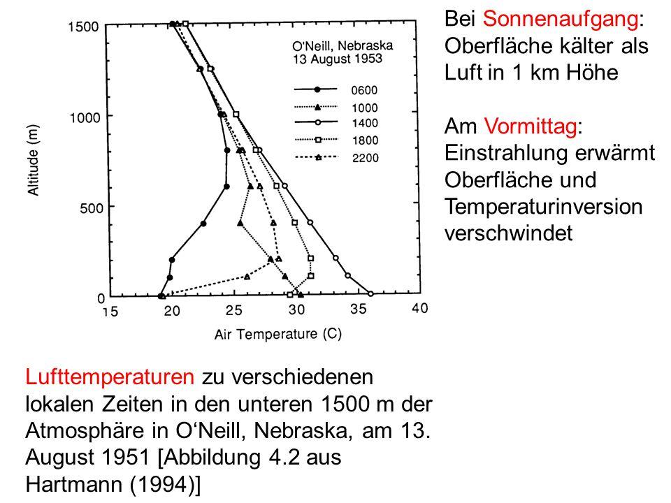 Lufttemperaturen zu verschiedenen lokalen Zeiten in den unteren 1500 m der Atmosphäre in ONeill, Nebraska, am 13. August 1951 [Abbildung 4.2 aus Hartm